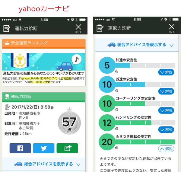Yahooのカーナビアプリ